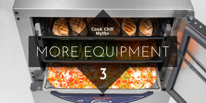 Cook Chill Myths - More Equipment