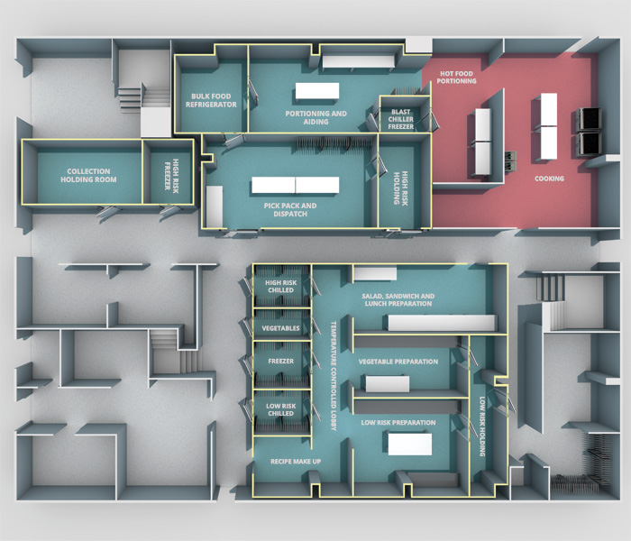 The Professional Nursery Kitchen Coldroom Layout